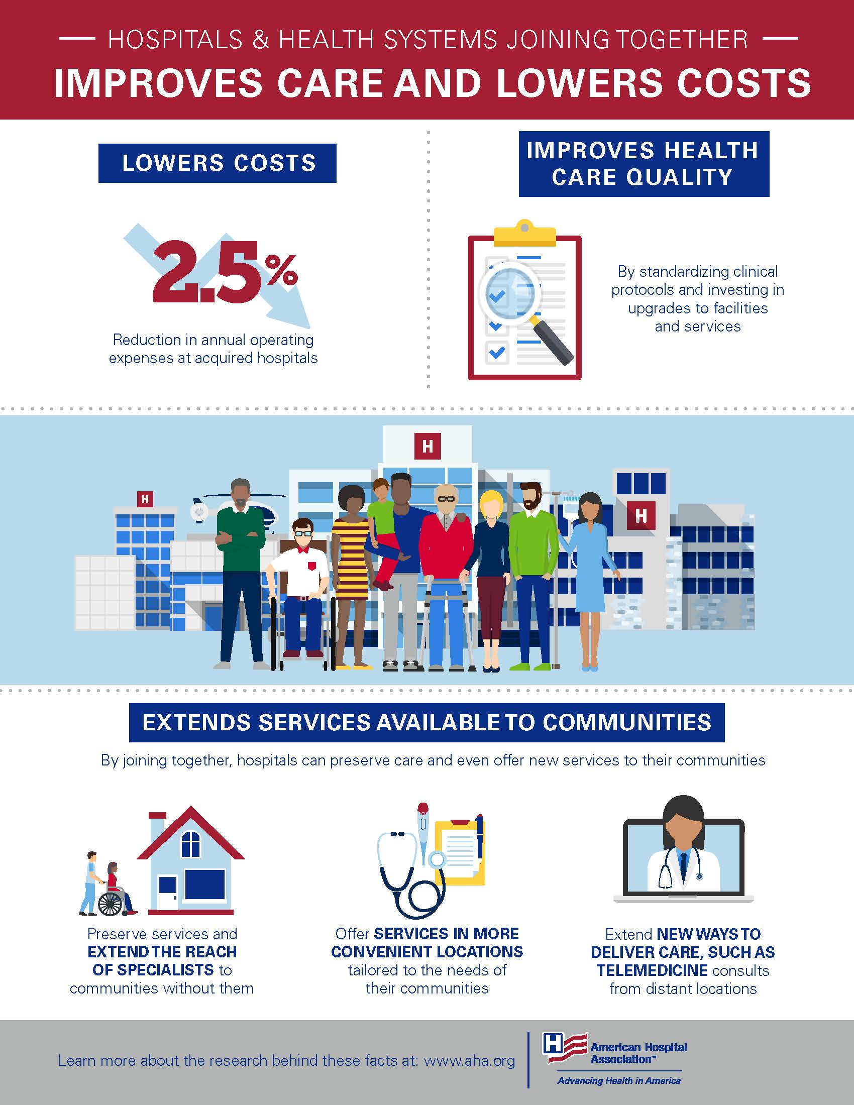 Infographic: Coordinating Care | AHE